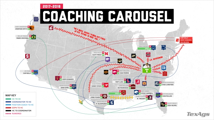 2017_coaching_carousel